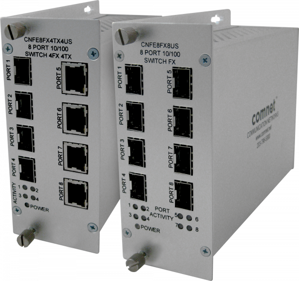 10/100 8-PORT SWITCH (4)RJ45 (4)SFP